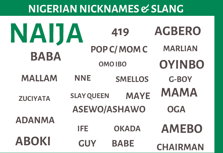 Nicknames for Nigerians