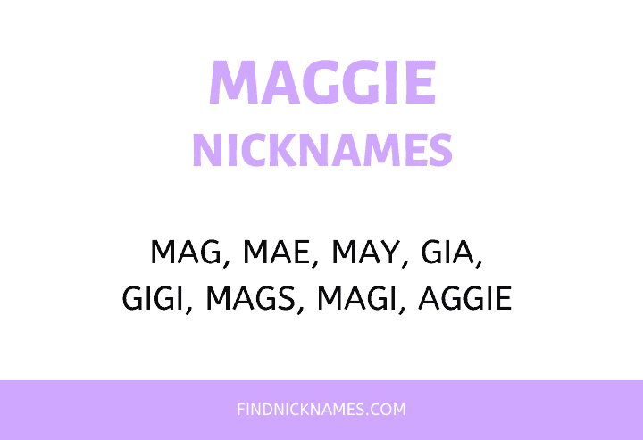 Nicknames for Maggie